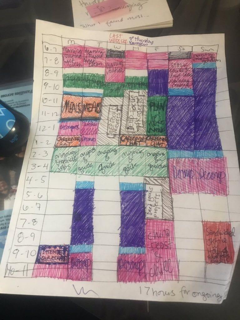 Photo: handwritten schedule of Rachel's life