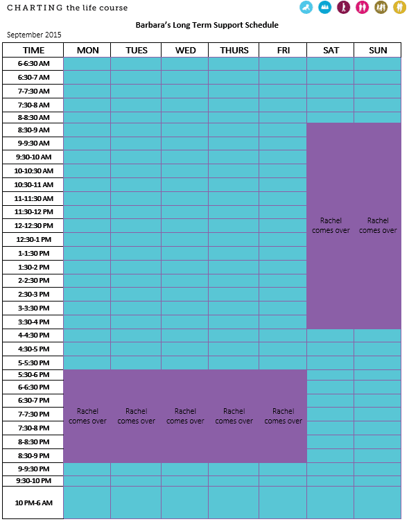 Graphic: Barbara's Not So Integrated Long Term Support Need schedule, colored in all blue and purple every night and all weekend